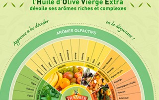 Roue aromatique huile olive